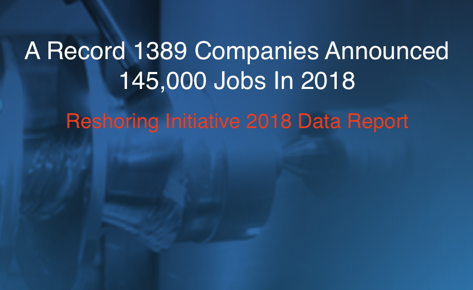 Reshoring Initiative 2018 Data Report: A Record 1389 Companies Announce the return of 145,000 Jobs